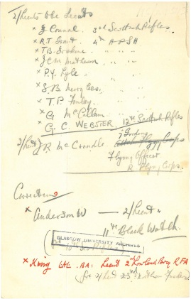 Hand-written list compiled by university staff of Second Lieutenants to be Lieutenants. The university compiled information on members of its community on active service, including noting promotions and deaths.
